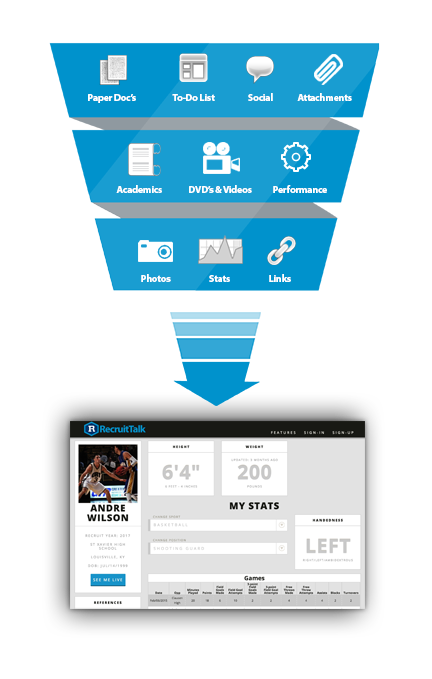 Organize all of your recruiting information into a single-page profile you can share with coaches